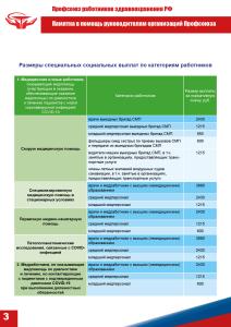 17.11.20202_Pamyatka_v_pomosh_ruk-m_org_Profsoyuza_s3